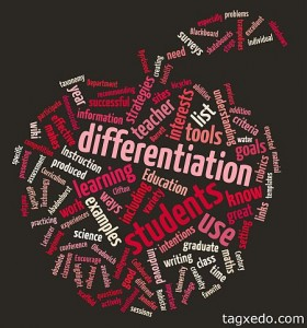 Image created by Britt Gow  in Tagxedo.